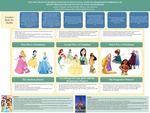 You Only Have to be Brave Enough to See it: Evaluation of Gender Role Portrayal in Disney Princess Movies in View of Waves of Feminism by Tamanna Tasmin