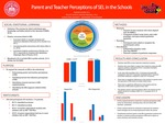 Parent and Teacher Perceptions of SEL in the Schools by Heather Calkins