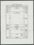 WGLT Program Guide, January, 1989